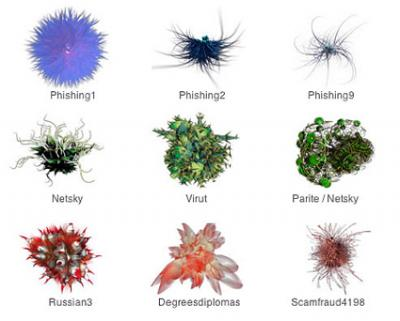 20090128100525-virus-looks-like.jpg